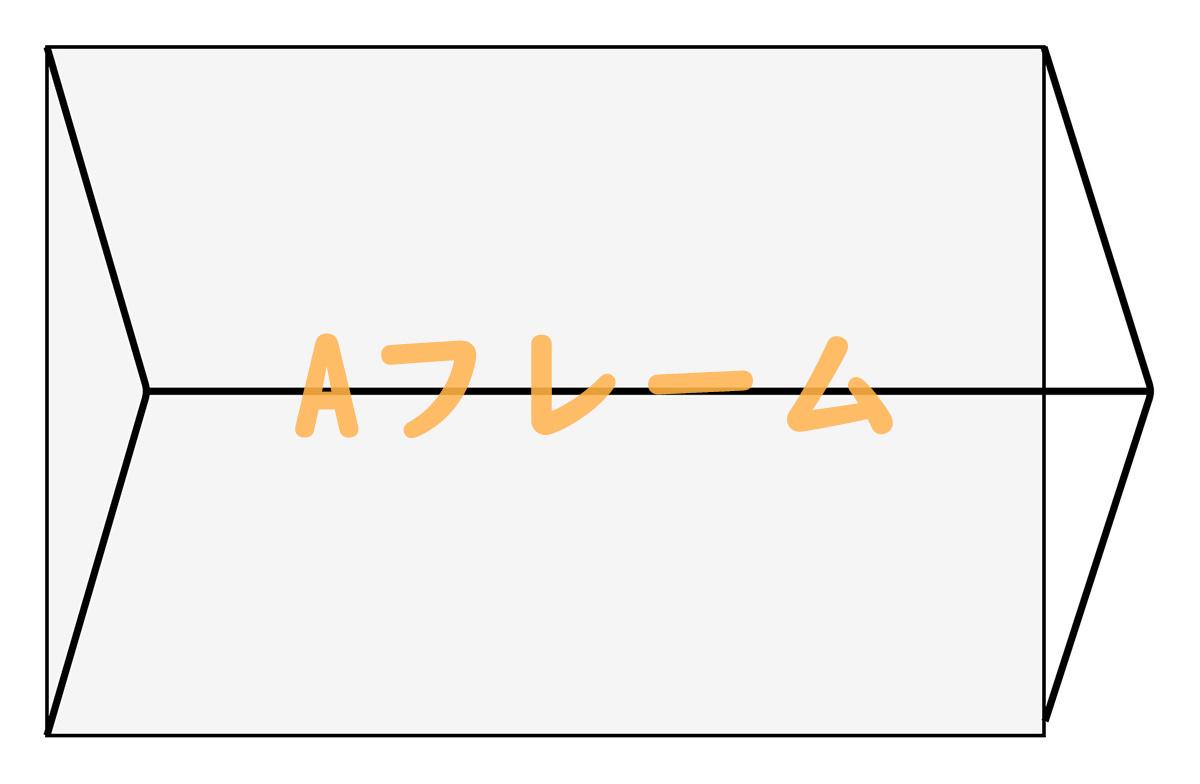 f:id:zetuenlife:20200311211600j:plain