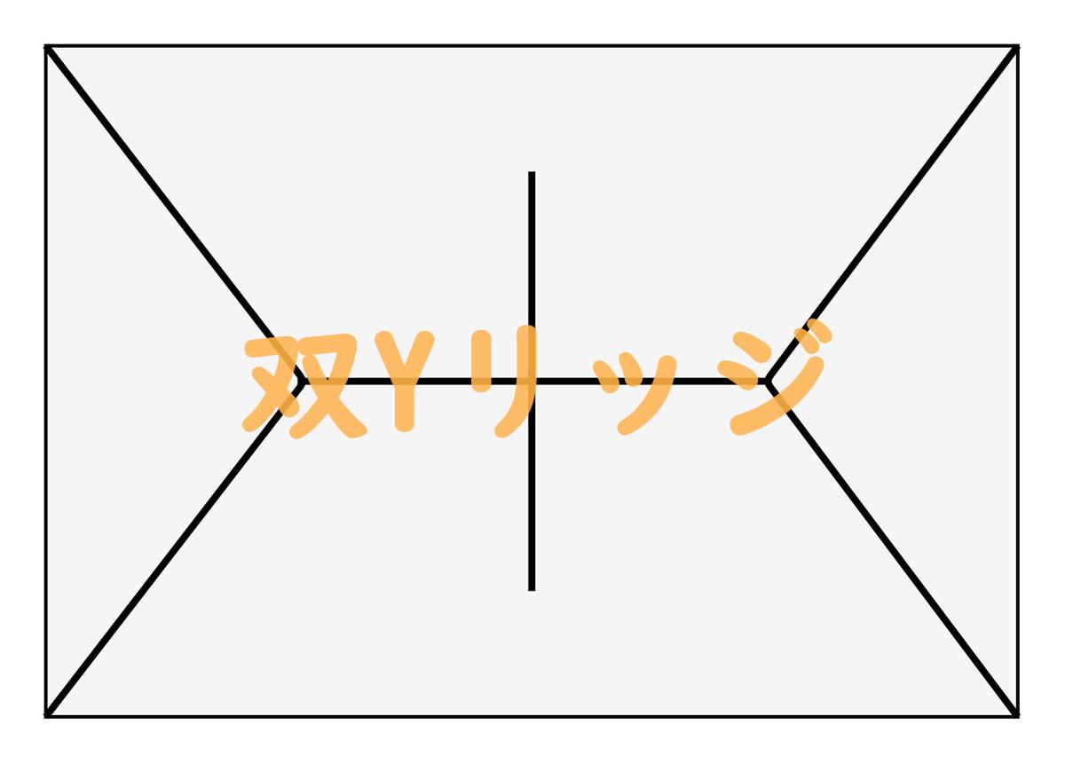 f:id:zetuenlife:20200311211701j:plain