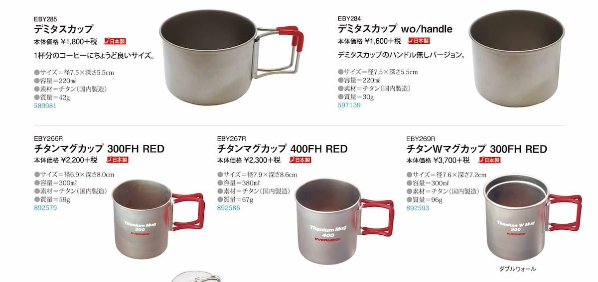 Titaniumu cup