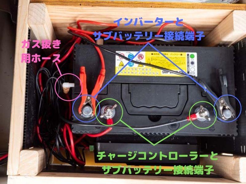 サブバッテリーとインバーター+チャージコントローラーの接続