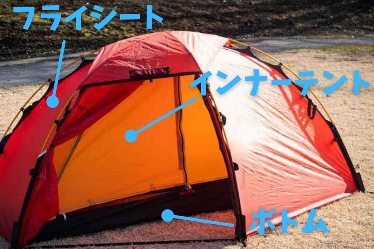 テントの生地