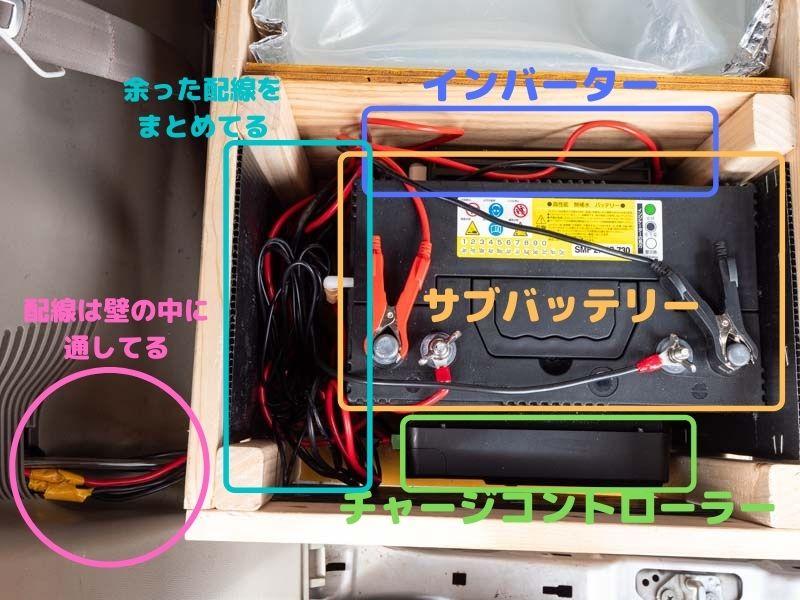 サブバッテリースペースの図解