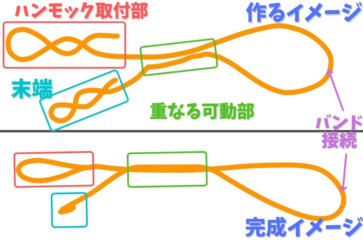 ウーピースリング制作イメージ