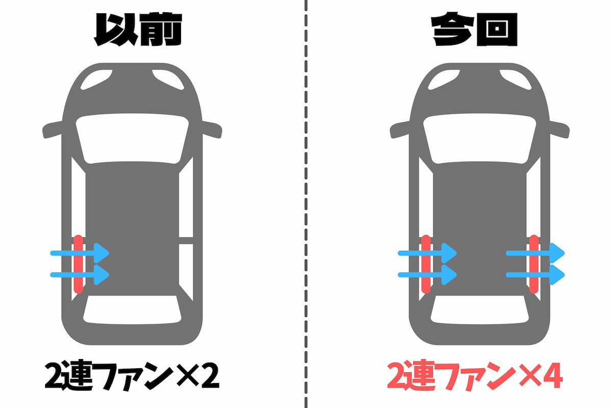 車中泊USBファン取付イメージ図