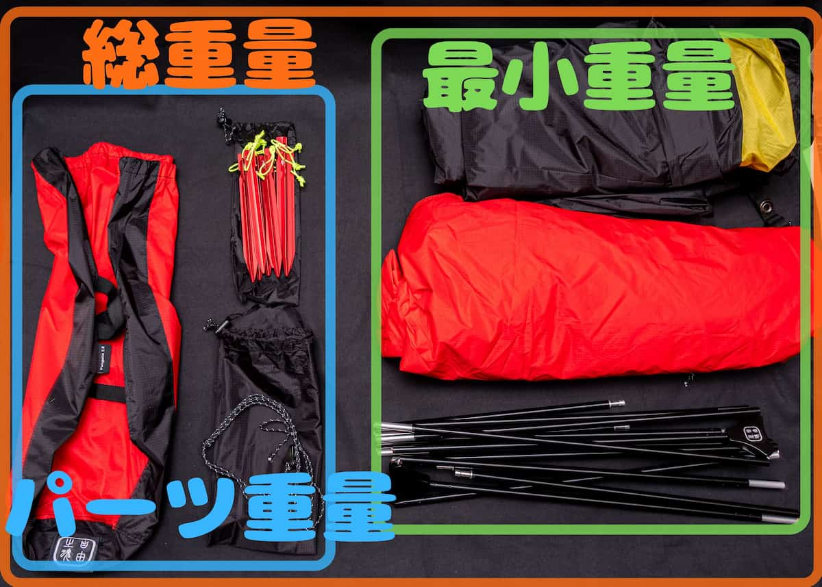 テント 総重量