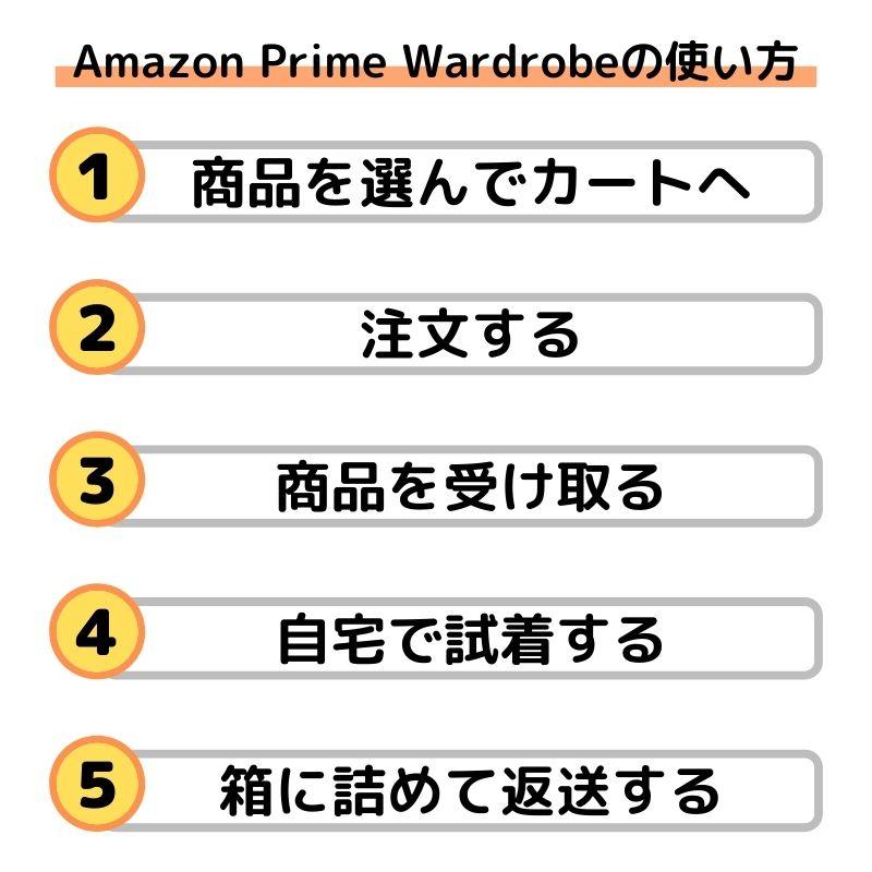 Amazon Prime Wardrobeの使い方