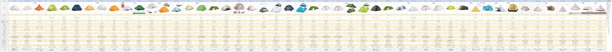 ネイチャーハイク テント一覧表