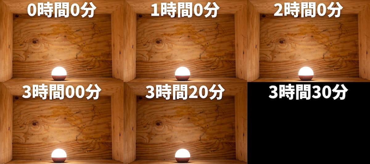 OLIGHT Obulb 55 明るさの持続
